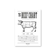 Dry Things - Poster - Beef Chart 28x42 cm