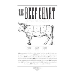 Dry Things - Poster - Beef Chart big 50x70 cm